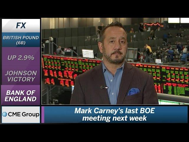 December 13 FX Commentary: Bob Iaccino