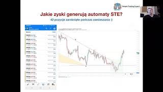 Robot Forex Simple Trading Expert - podsumowanie wyników z całego miesiąca (październik)