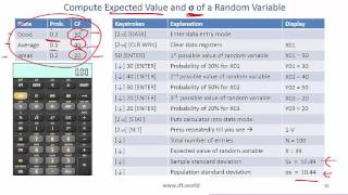2017 Level I CFA Quant: Probability Concepts Summary