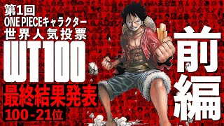 【ONE PIECE TIMES】 第1回ONE PIECE キャラクター世界人気投票!最終結果発表〜前編〜