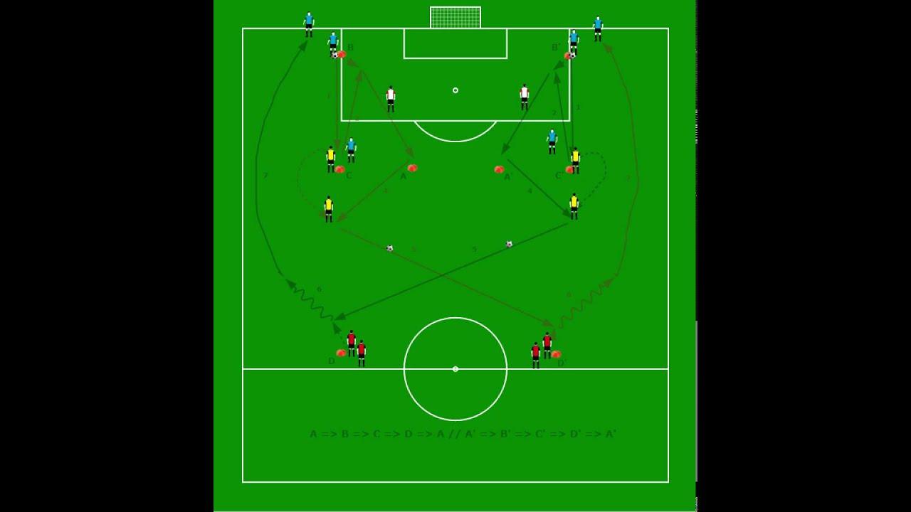 تمارين كرة القدم للاطفال