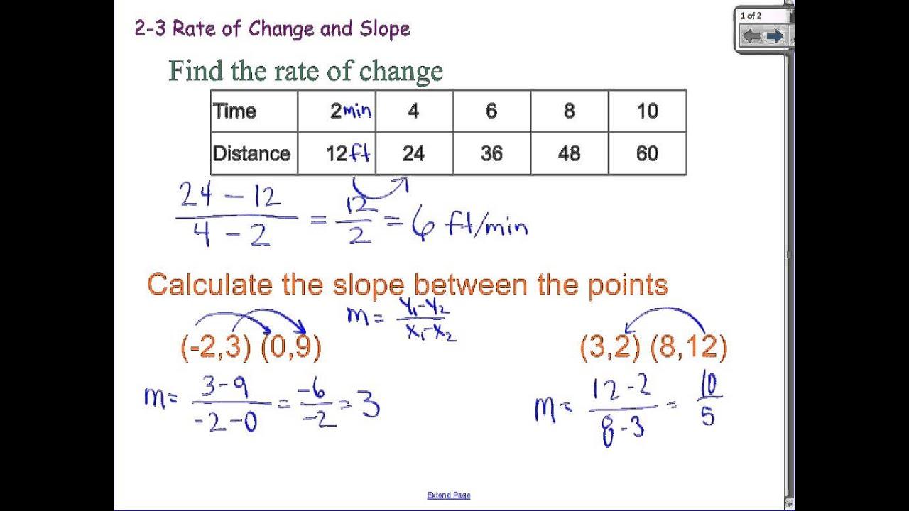 Algebra ii 2 3 rate of change and slope youtube algebra ii 2 3 rate of change and slope falaconquin