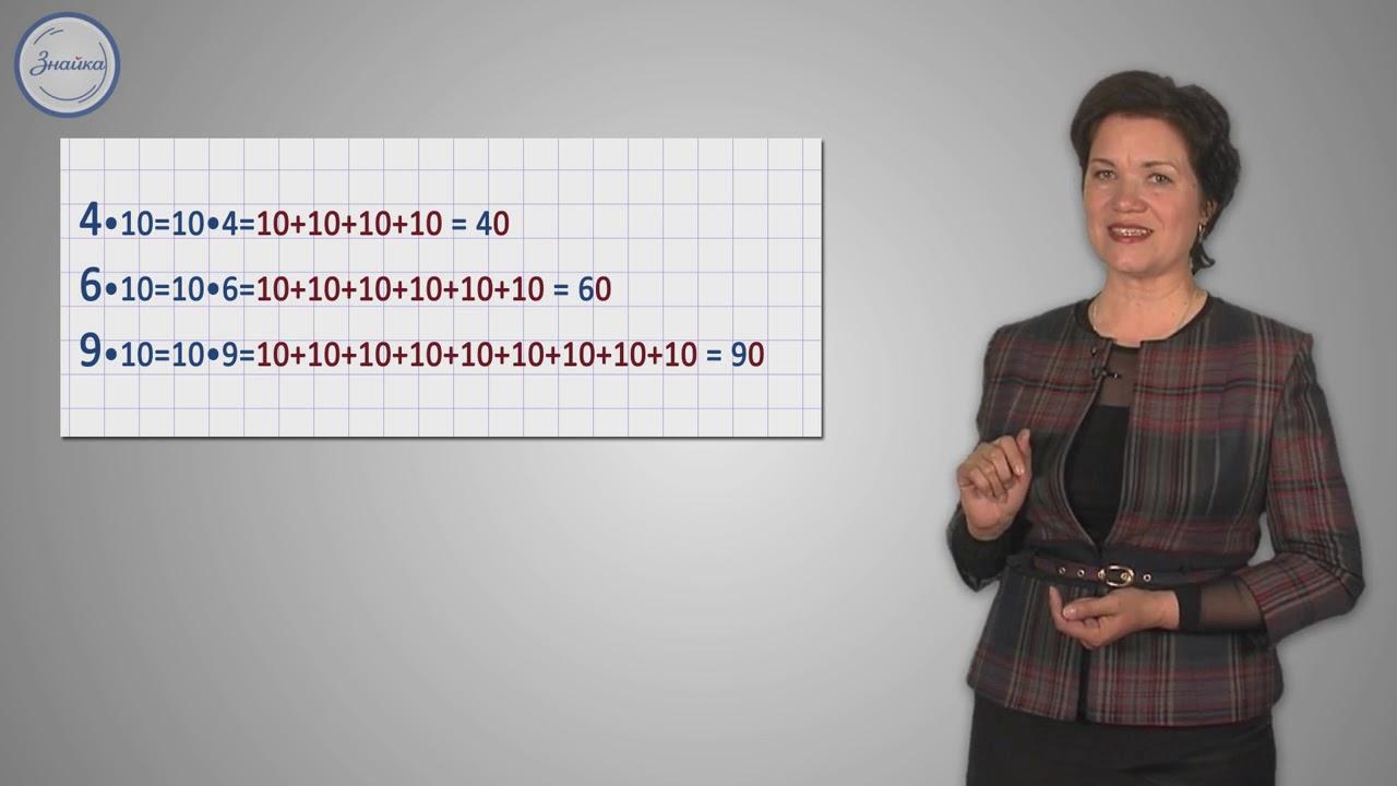 Видео уроки по математике Умножение