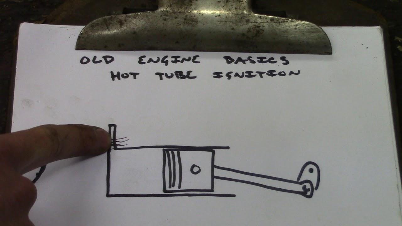old engine basics hot tube ignition [ 1280 x 720 Pixel ]