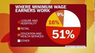 The demographics of minimum wage workers