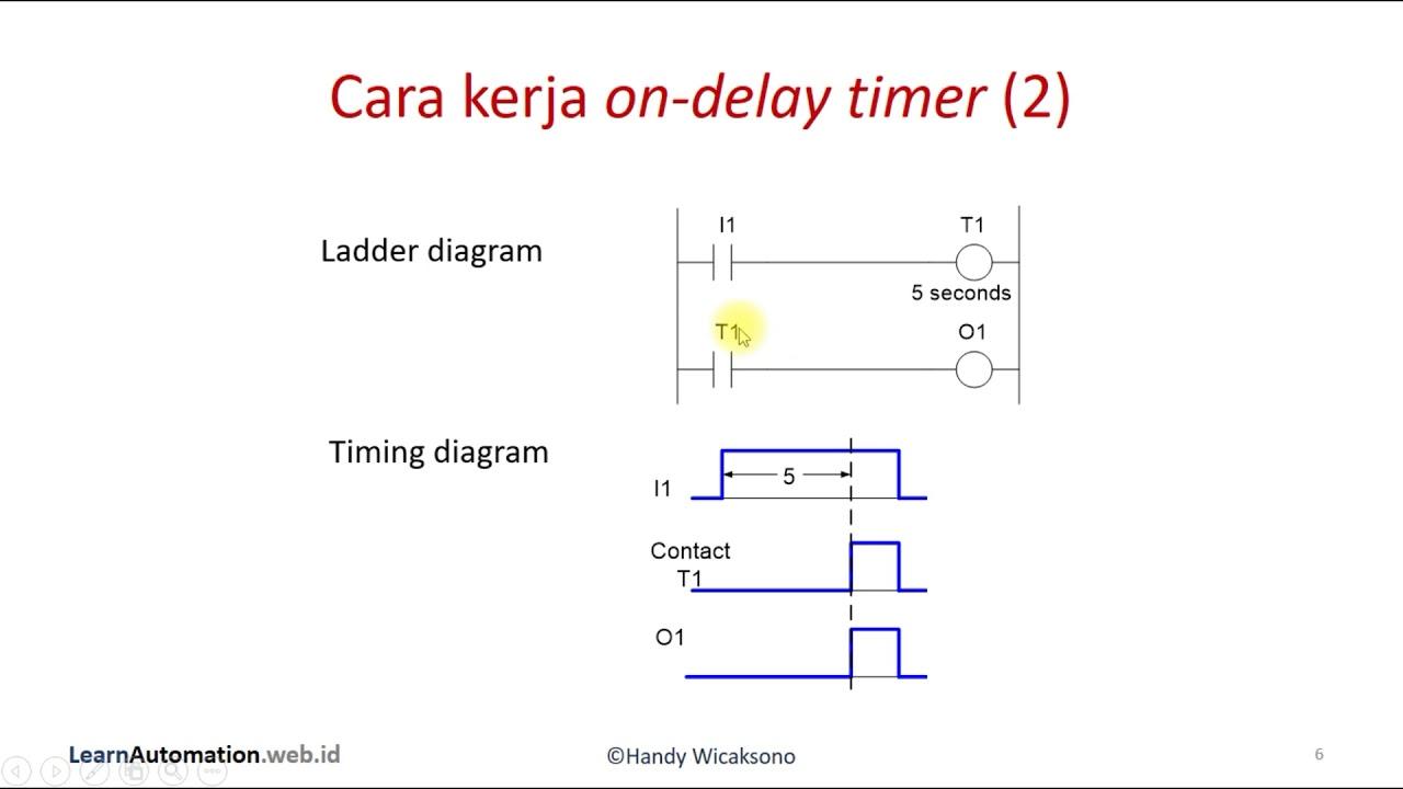 Sesi 4 Pemrograman Ladder Diagram Dengan Timer Dan Counter Ayo Belajar Plc Dan Scada