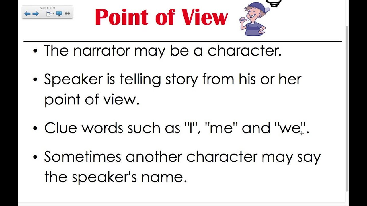 Point Of View 3rd Grade