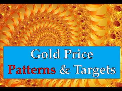Gold & Silver Price Update - May 16, 2018 + Patterns & Targets