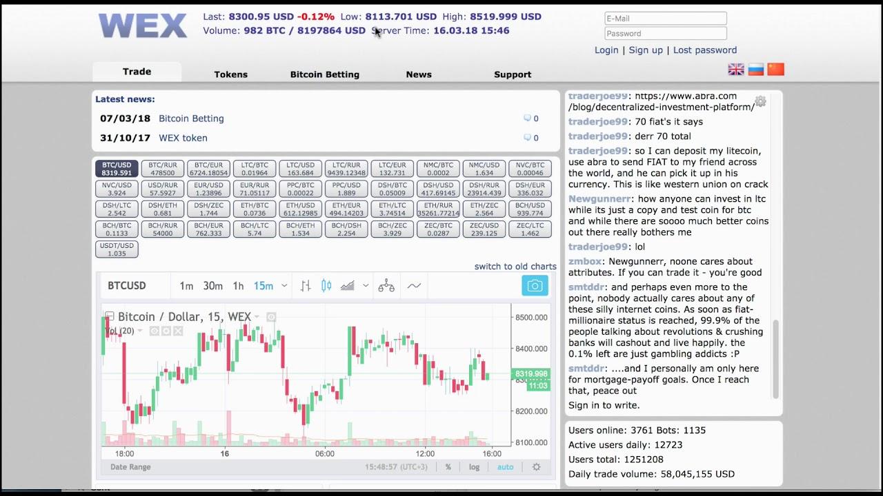 fpga prekybos strategija jav dvejetaini opcion brokeriai turintys sekundi dvejetainius opcionus