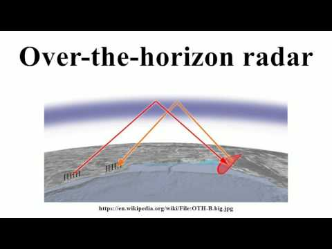Over-the-horizon radar