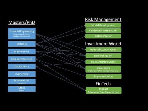 Quantitative Finance Career Paths