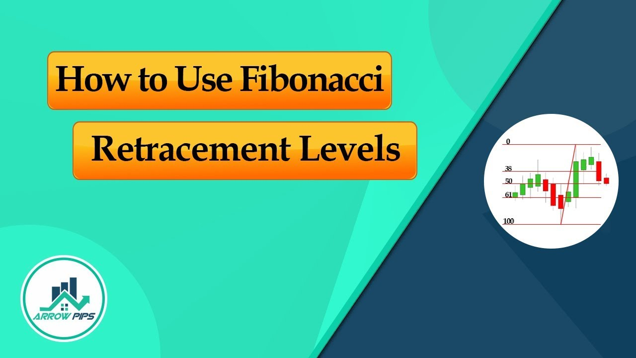 How To Use Fibonacci Levels To Trade Forex Arrowpips Forex Signals -