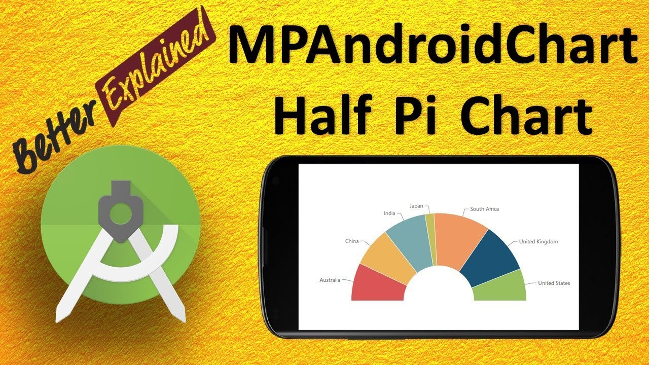 Mpandroidchart Tutorial Better Than Android Graphview 6 Animated