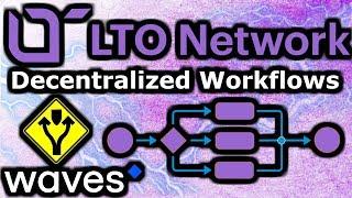 LTO Network. Decentralized Workflows. B2B Blockchain Adoption. Mainnet Live!!
