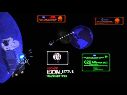 NASA | LLCD Downloads The Future