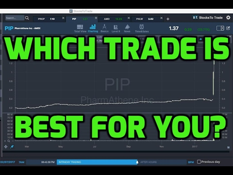 Which Kind Of Stock Trade Is Best For You?