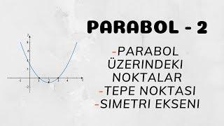 Parabol - 2 (Parabol Üzerindeki Noktalar - Tepe Noktası - Simetri Ekseni)