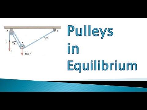 4.4 Pulleys in equilibrium