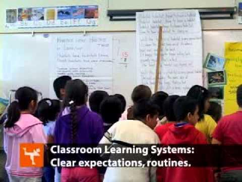 Module 06: Classroom Management for Large Classes