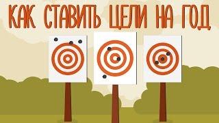 видео Примеры формулировок стратегических целей