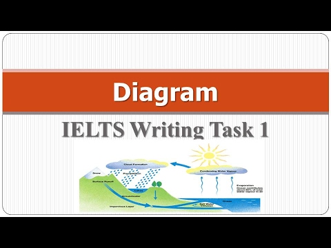 ielts writing task 1 structure pdf