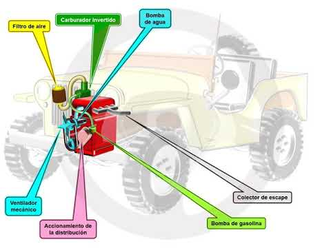 Jeep Willys (3/4)