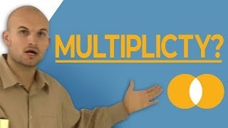 Pre-Calculus - Overview of Multiplicity of a zero - Online Tutor - Free Math Videos