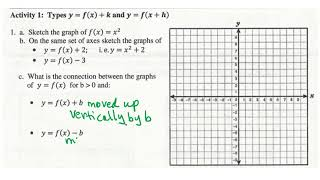 1 5 Transformations of Functions Video #2  Vertical Shifts