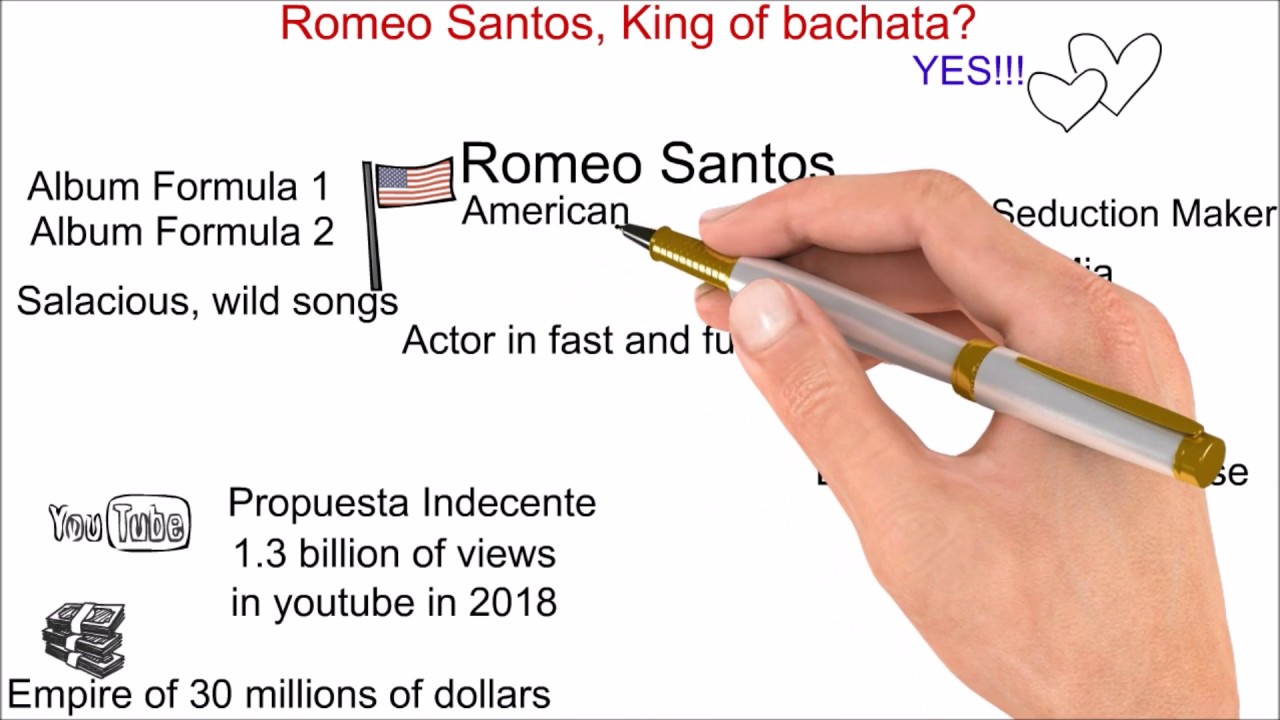 Romeo Santos, king of bachata ? - Bachata Influence