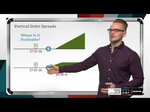 Trading Vertical Debit Spreads | Options Trading Concepts