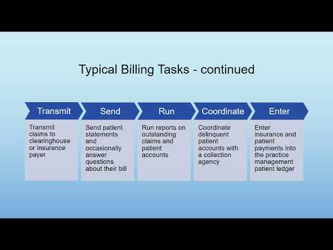 What Is Medical Billing