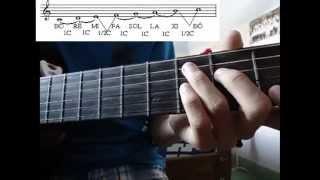 Bài 1: Hướng dẫn guitar cho người mới bắt đầu (P1)