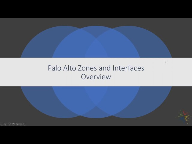 Palo Alto Zones and Interfaces overview