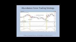 Abundance Forex Trading Strategy