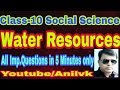 Class-10 Water Resources (Geography)