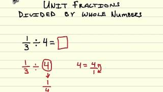 Divide Unit Fractions by Whole Numbers