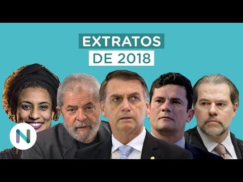 O ano em que o Brasil deu uma guinada à direita