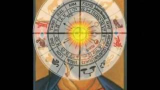 Дух Времени - Настоящая ПРАВДА о религии