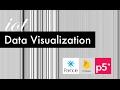 Data Visualization using Particle, Fireb
