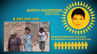 Секретные богатства семьи Назарбаева раскрыты  Новости Казахстана Сегодня
