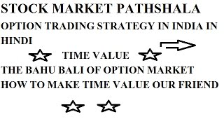 OPTION TRADING STRATEGY IN INDIA IN HINDI(TIME VALUE)