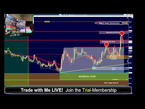 3 Sell Zones, 3 EASY-MONEY Short Trades on Crude Oil