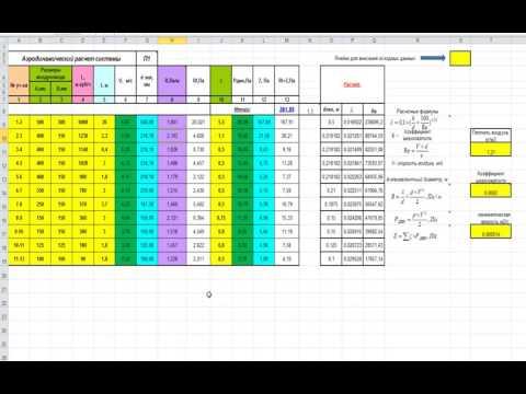 НПБ 105-03 Определение категорий помещений, зданий и