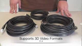 OSD Audio HDMI Cables 1440p