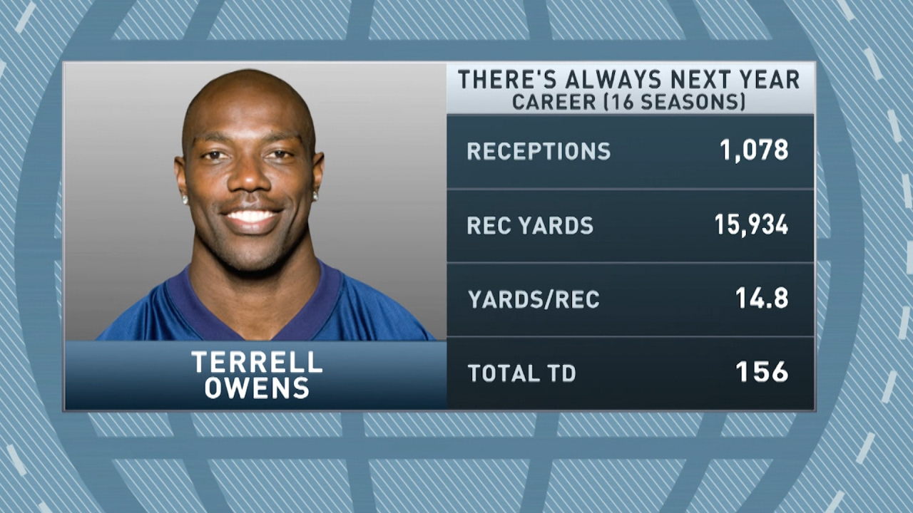 terrell owens career stats