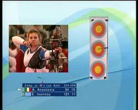 Indoor Archery European Champs Junior 2007 - Izmir - News