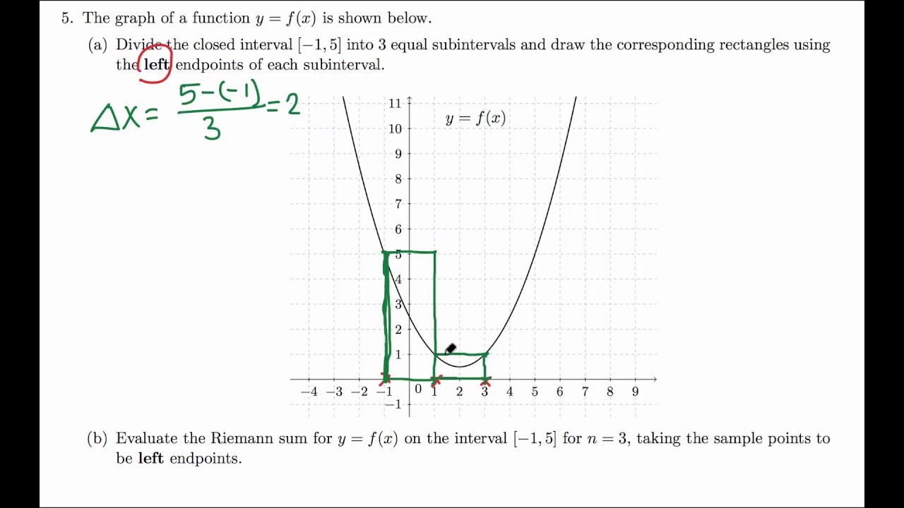 Calc I Riemann Sum Example Youtube