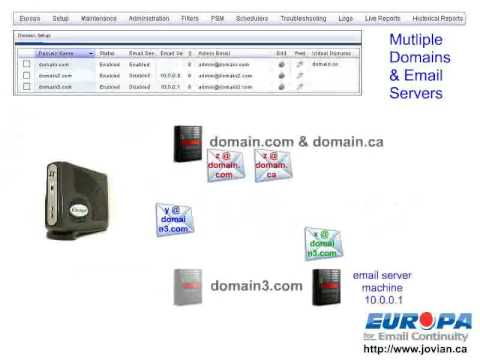 Europa Email: Mult-domain and email servers