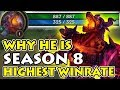 900 HP Level 1 NASUS: Best Scaling Set up with the Highest Winrate Top