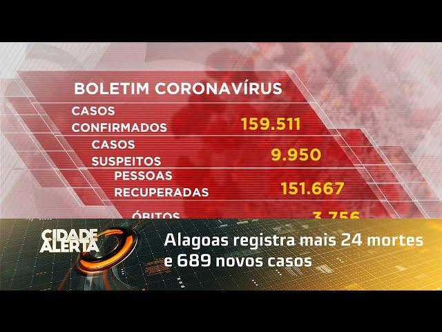 Coronavírus: Alagoas registra mais 24 mortes e 689 novos casos